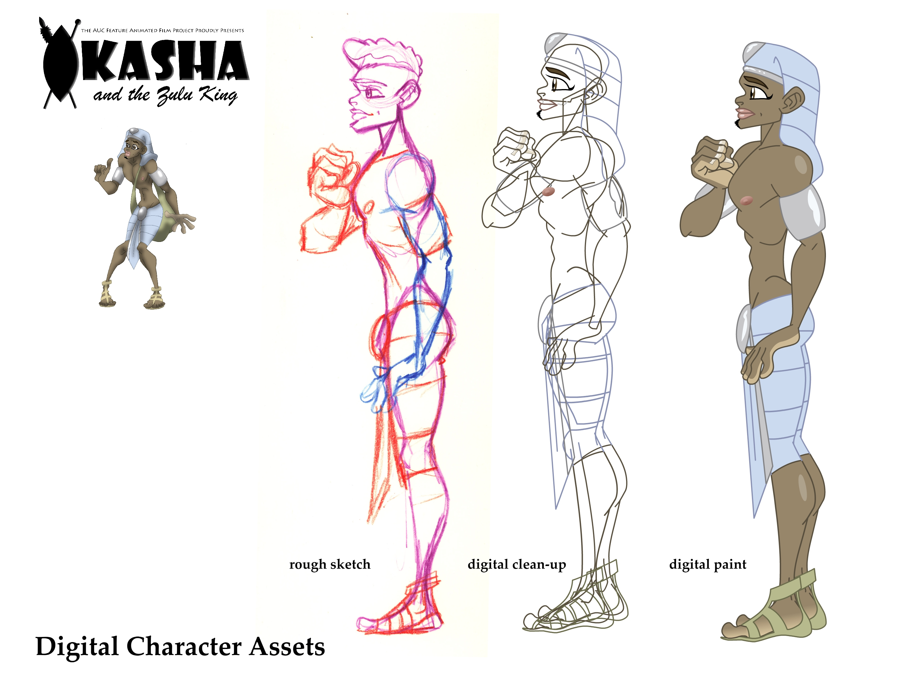 Animation Character Design Theory : Character design
